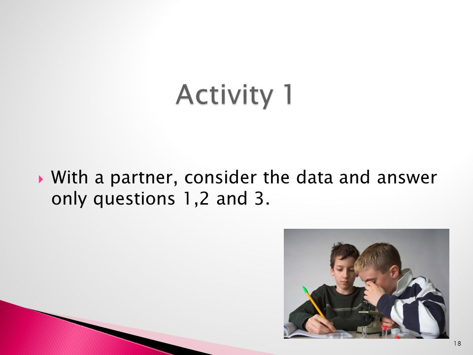  With a partner, consider the data and answer only questions 1,2 and 3. 18