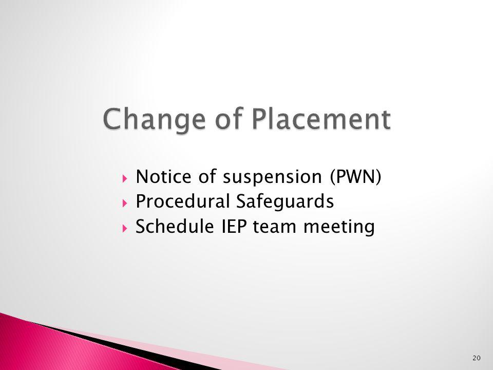  Notice of suspension (PWN)  Procedural Safeguards  Schedule IEP team meeting 20