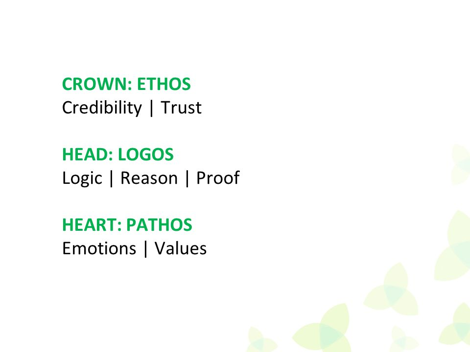 CROWN: ETHOS Credibility | Trust HEAD: LOGOS Logic | Reason | Proof HEART: PATHOS Emotions | Values
