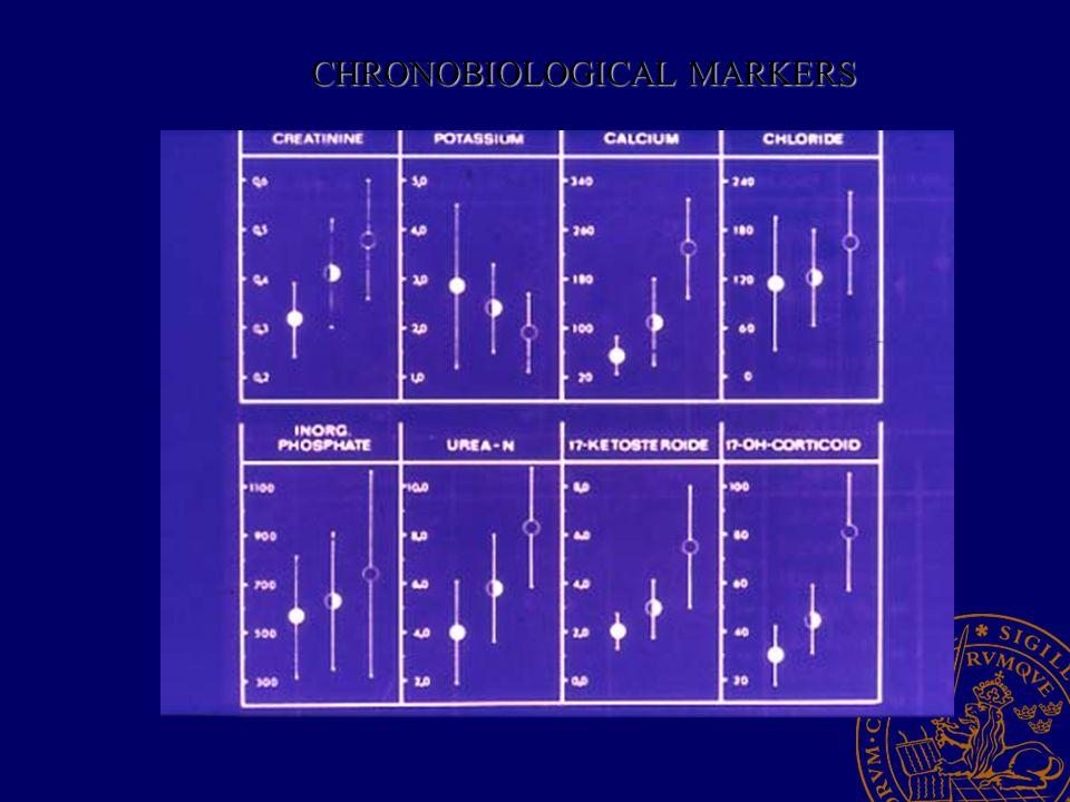 CHRONOBIOLOGICAL MARKERS