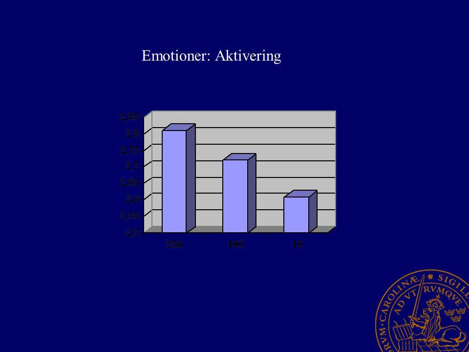 Emotioner: Aktivering
