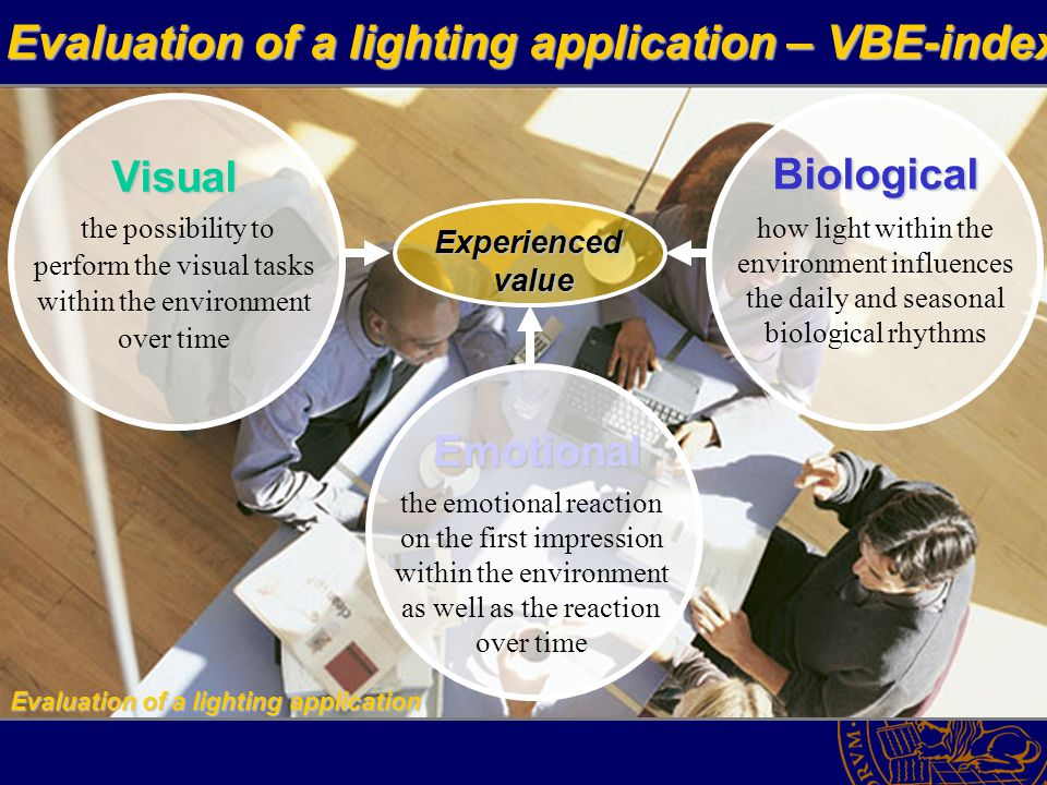 Biological how light within the environment influences the daily and seasonal biological rhythms Visual the possibility to perform the visual tasks within the environment over time Emotional the emotional reaction on the first impression within the environment as well as the reaction over time Experiencedvalue Evaluation of a lighting application Evaluation of a lighting application Evaluation of a lighting application – VBE-index Evaluation of a lighting application – VBE-index