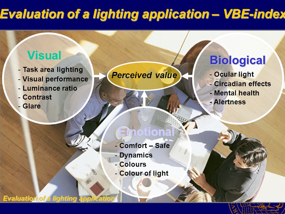 Biological - Ocular light - Circadian effects - Mental health - Alertness Visual Visual - Task area lighting - Visual performance - Luminance ratio - Contrast - Glare Emotional - Comfort – Safe - Dynamics - Colours - Colour of light Perceived value Evaluation of a lighting application Evaluation of a lighting application Evaluation of a lighting application – VBE-index Evaluation of a lighting application – VBE-index