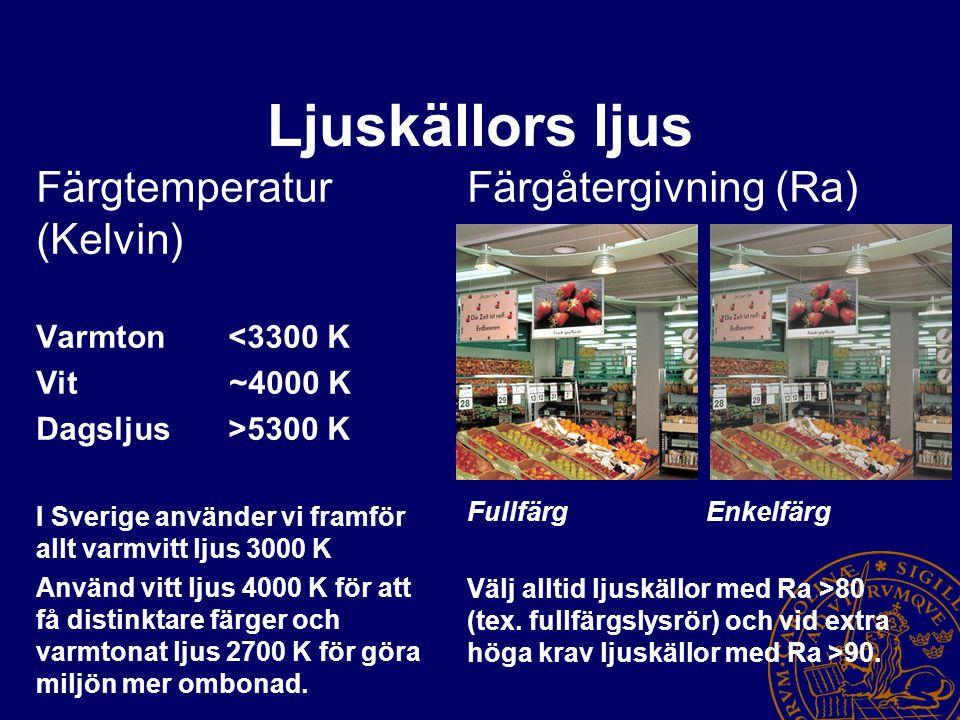 Ljuskällors ljus Färgtemperatur (Kelvin) Varmton <3300 K Vit ~4000 K Dagsljus>5300 K I Sverige använder vi framför allt varmvitt ljus 3000 K Använd vitt ljus 4000 K för att få distinktare färger och varmtonat ljus 2700 K för göra miljön mer ombonad.