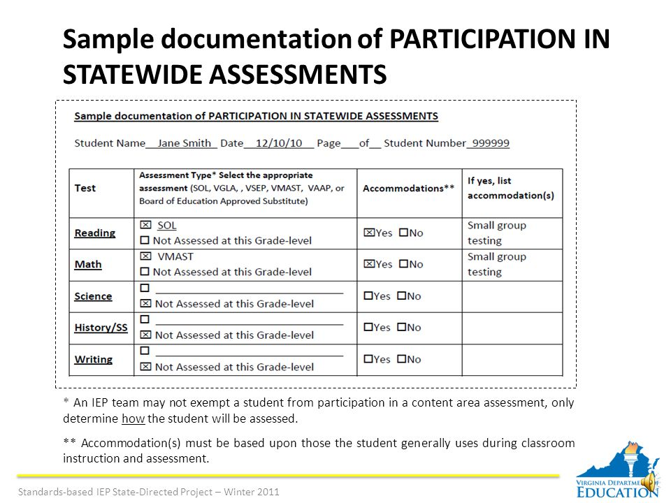 Explanation for Non-participation in REGULAR State Assessments If an IEP team determines that a student must take an alternate assessment instead of a regular state assessment, explain  why the student cannot participate in the regular assessment;  why the particular assessment selected is appropriate for the student, including the criteria for the alternate assessment;  how the student's nonparticipation in the regular assessment will impact the student s promotion, graduation, or other matters.
