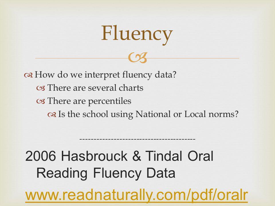   How do we interpret fluency data.