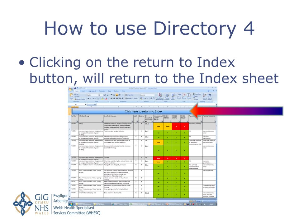 Clicking on the return to Index button, will return to the Index sheet How to use Directory 4