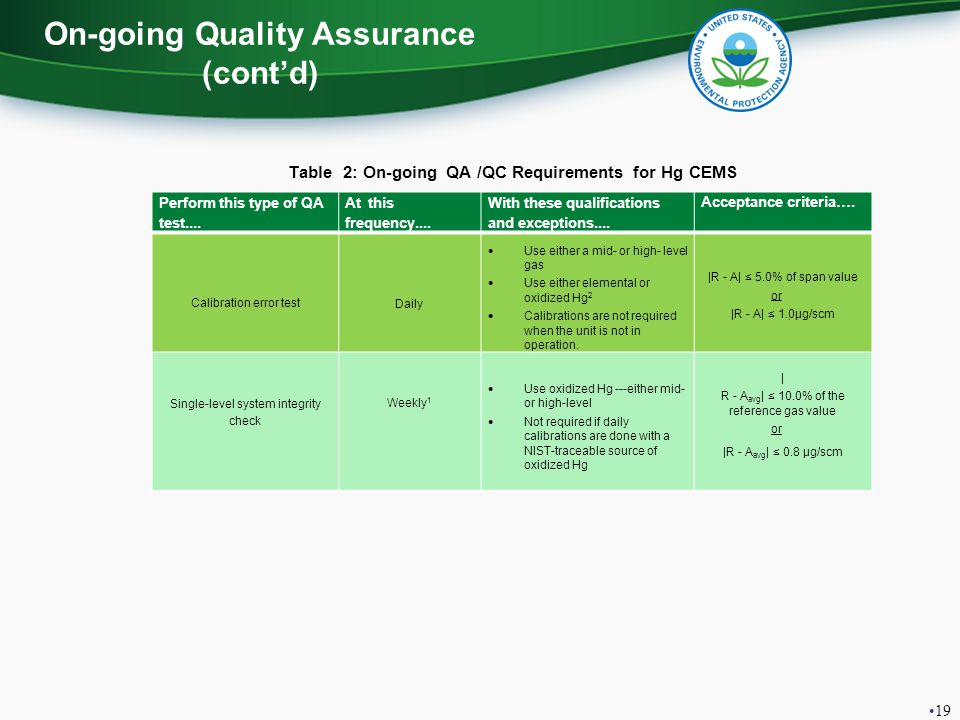 On-going Quality Assurance (cont'd) Table 2: On-going QA /QC Requirements for Hg CEMS 1 Weekly means once every 7 operating days 2 NIST-traceable Hg s