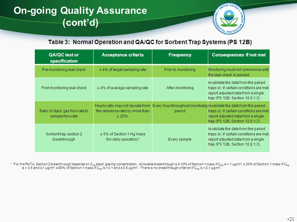 On-going Quality Assurance (cont'd) Table 3: Normal Operation and QA/QC for Sorbent Trap Systems (PS 12B) 1 For the RATA, Section 2 breakthrough depen