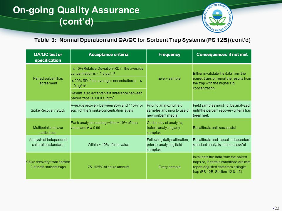 On-going Quality Assurance (cont'd) Table 3: Normal Operation and QA/QC for Sorbent Trap Systems (PS 12B) (cont'd) QA/QC test or specification Accepta