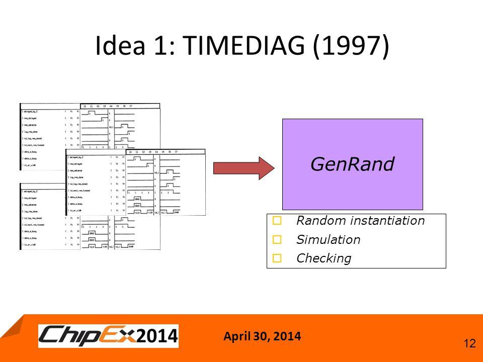 April 30, 2014 12 Idea 1: TIMEDIAG (1997) GenRand  Random instantiation  Simulation  Checking