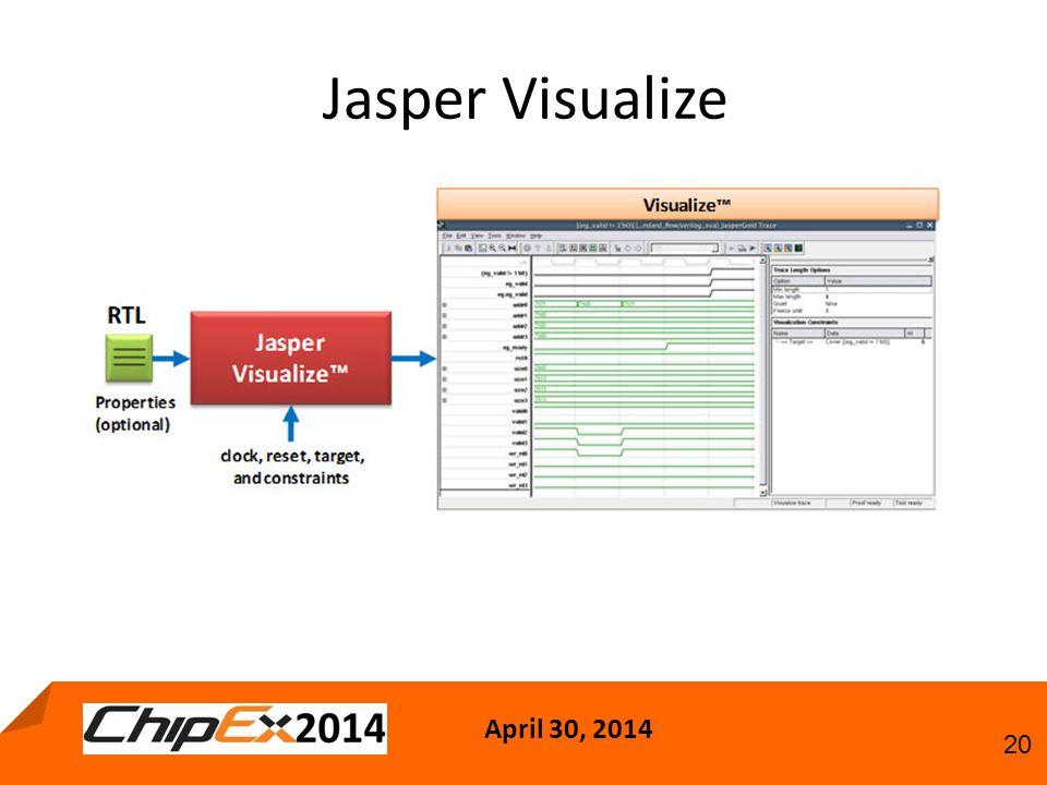 April 30, 2014 20 Jasper Visualize