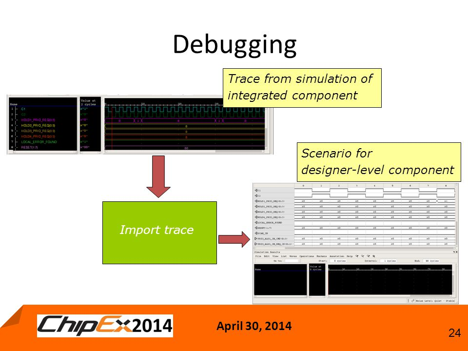 April 30, Debugging Import trace Trace from simulation of integrated component Scenario for designer-level component
