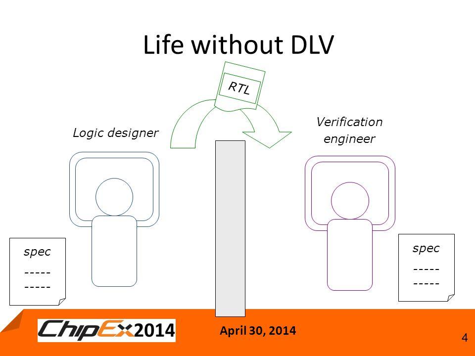 April 30, 2014 4 Life without DLV Logic designer Verification engineer spec----- ----- RTL