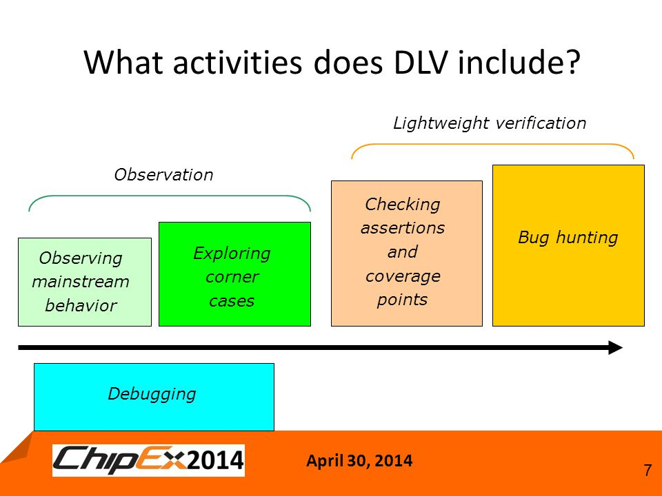 April 30, What activities does DLV include.