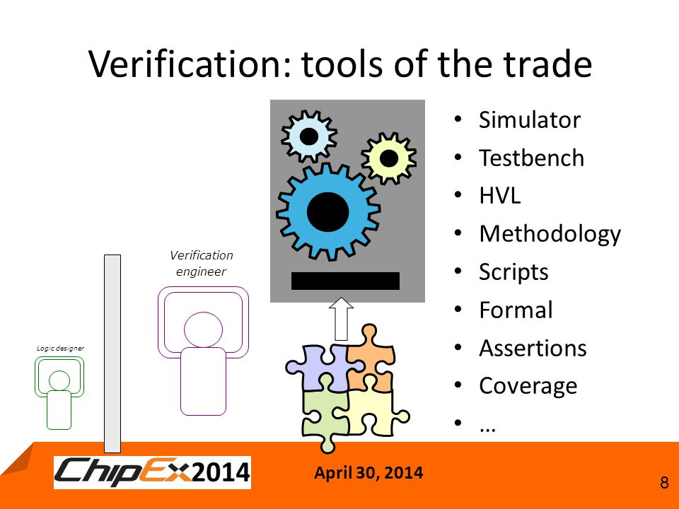 April 30, Verification: tools of the trade Simulator Testbench HVL Methodology Scripts Formal Assertions Coverage … Logic designer Verification engineer