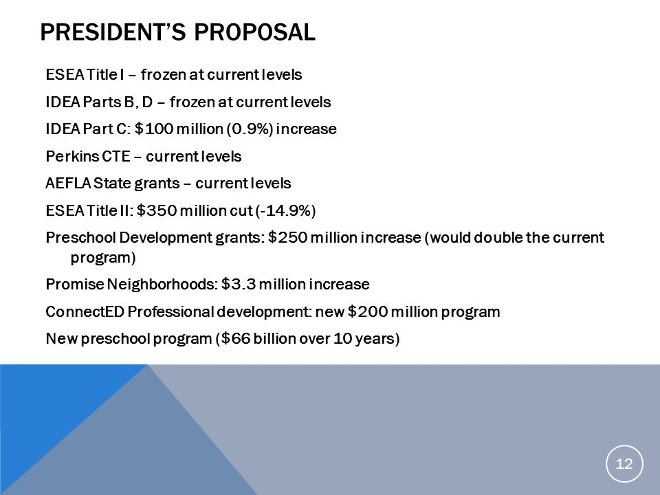 PRESIDENT'S PROPOSAL ESEA Title I – frozen at current levels IDEA Parts B, D – frozen at current levels IDEA Part C: $100 million (0.9%) increase Perk