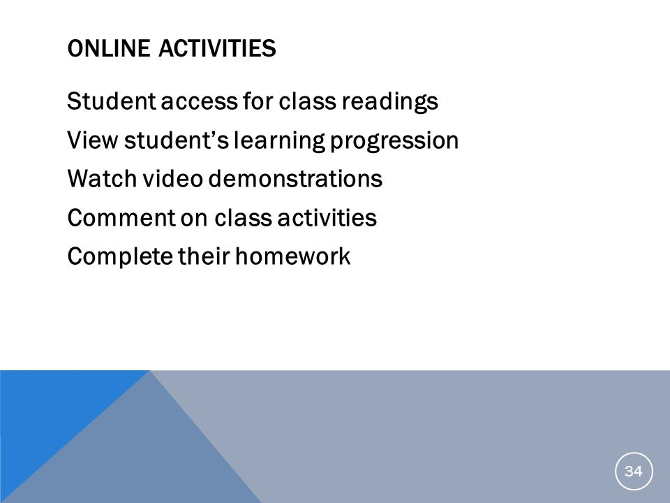 ONLINE ACTIVITIES Student access for class readings View student's learning progression Watch video demonstrations Comment on class activities Complet
