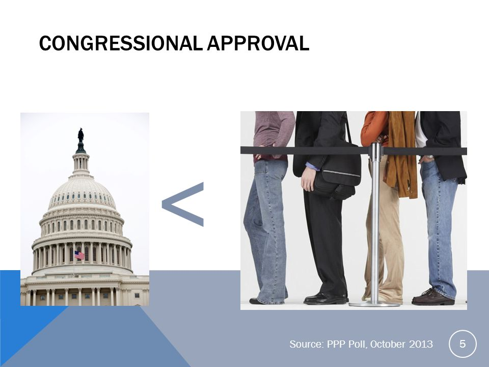 CONGRESSIONAL APPROVAL < Source: PPP Poll, October 2013 5