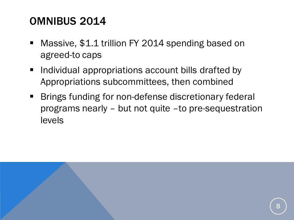 OMNIBUS 2014 (in millions of dollars) 9