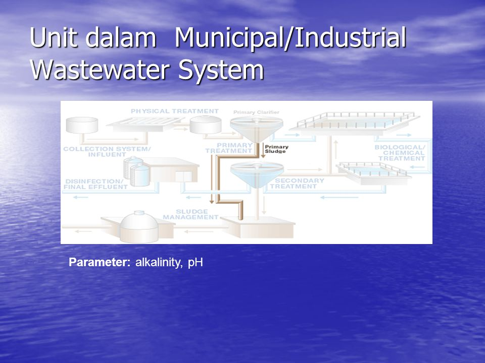 Unit dalam Municipal/Industrial Wastewater System Parameter: alkalinity, pH