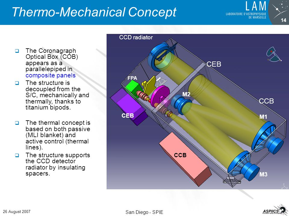 26 August 2007 San Diego - SPIE 14 Thermo-Mechanical Concept  The Coronagraph Optical Box (COB) appears as a parallelepiped in composite panels  The structure is decoupled from the S/C, mechanically and thermally, thanks to titanium bipods.
