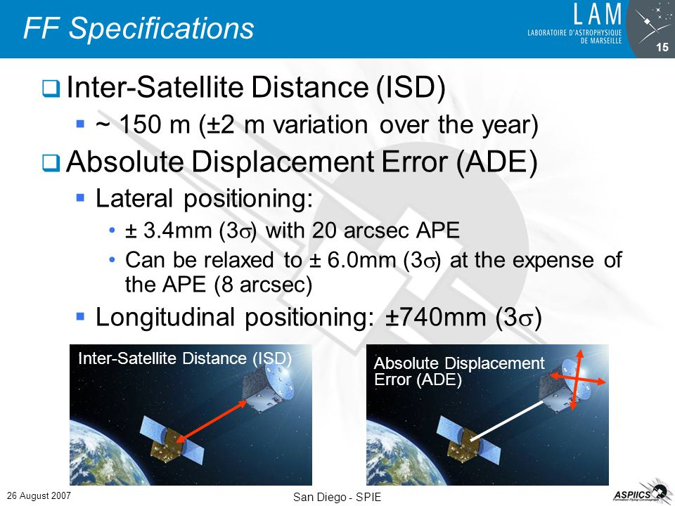 26 August 2007 San Diego - SPIE 15 FF Specifications  Inter-Satellite Distance (ISD)  ~ 150 m (±2 m variation over the year)  Absolute Displacement Error (ADE)  Lateral positioning: ± 3.4mm (3  ) with 20 arcsec APE Can be relaxed to ± 6.0mm (3  ) at the expense of the APE (8 arcsec)  Longitudinal positioning: ±740mm (3  ) Inter-Satellite Distance (ISD) Absolute Displacement Error (ADE)