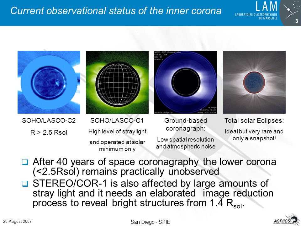 26 August 2007 San Diego - SPIE 3 Current observational status of the inner corona  After 40 years of space coronagraphy the lower corona (<2.5Rsol) remains practically unobserved  STEREO/COR-1 is also affected by large amounts of stray light and it needs an elaborated image reduction process to reveal bright structures from 1.4 R sol.