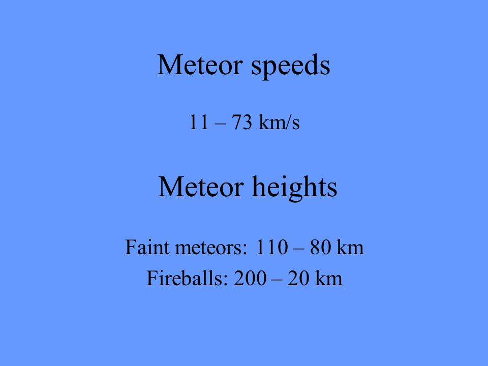Meteor speeds 11 – 73 km/s Faint meteors: 110 – 80 km Fireballs: 200 – 20 km Meteor heights