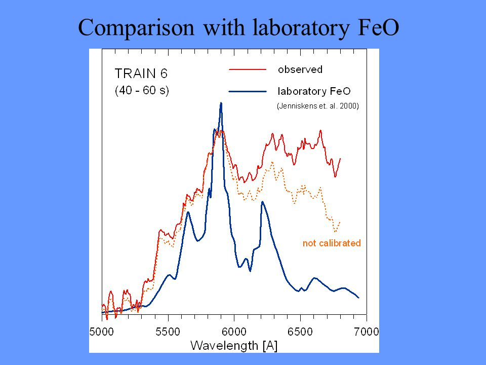 Comparison with laboratory FeO