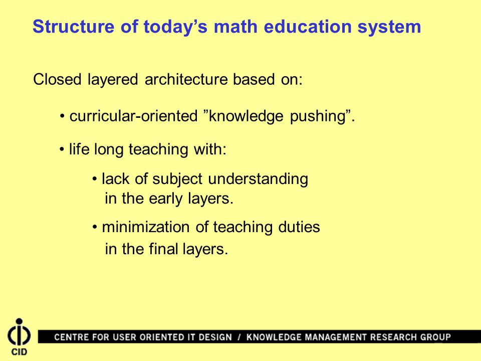 Structure of today's math education system Closed layered architecture based on: lack of subject understanding in the early layers.