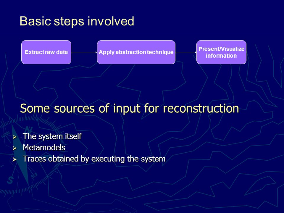 Some sources of input for reconstruction Some sources of input for reconstruction  The system itself  Metamodels  Traces obtained by executing the system Basic steps involved Extract raw dataApply abstraction technique Present/Visualize information