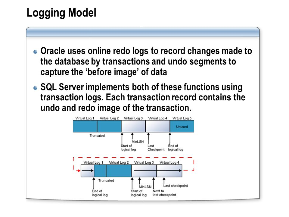 Logging Model Oracle uses online redo logs to record changes made to the database by transactions and undo segments to capture the 'before image' of d