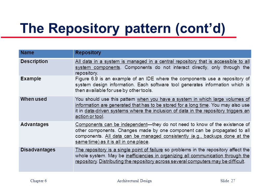 Chapter 6 Architectural Design Slide 27 The Repository pattern (cont'd) NameRepository DescriptionAll data in a system is managed in a central reposit