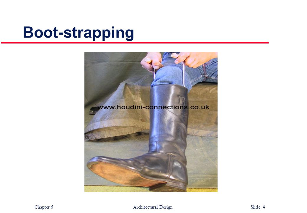 Chapter 6 Architectural Design Slide 4 Boot-strapping