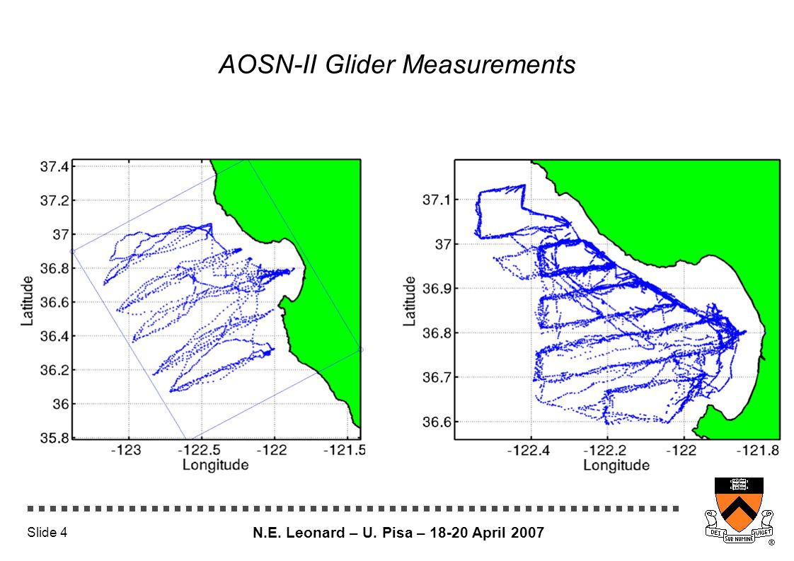 N.E. Leonard – U. Pisa – 18-20 April 2007 Slide 4 AOSN-II Glider Measurements