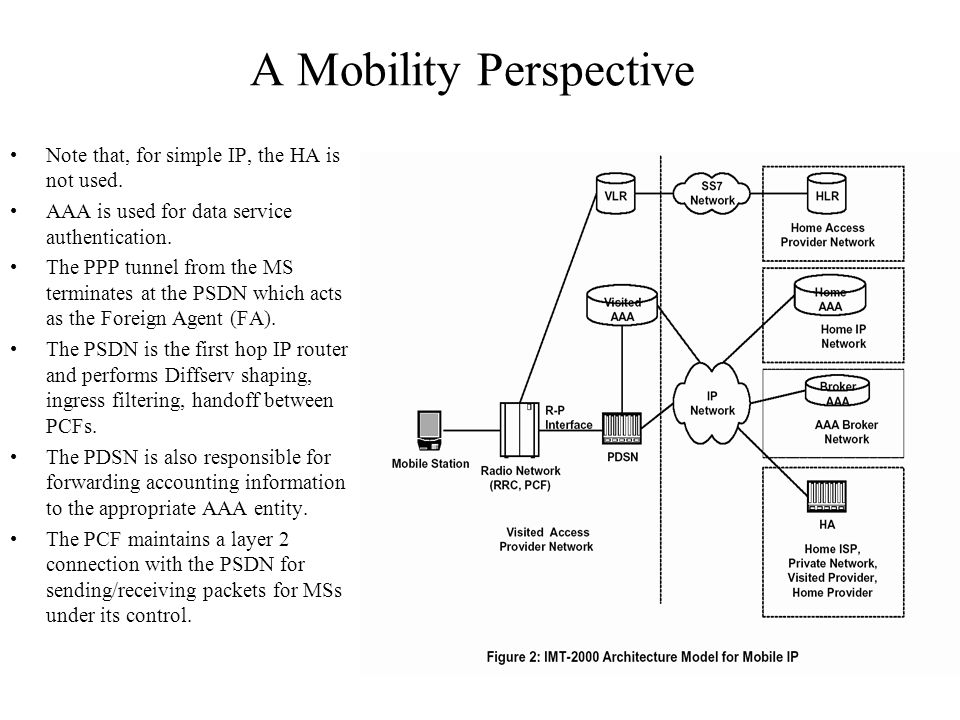 A Mobility Perspective Note that, for simple IP, the HA is not used.