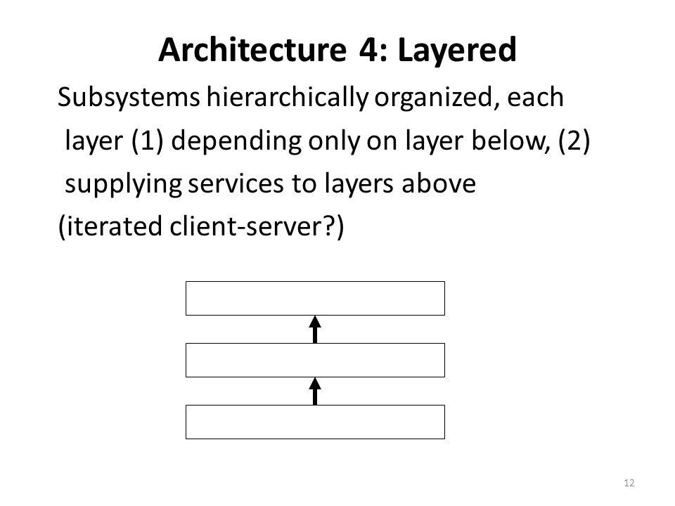 Architecture 4: Layered Subsystems hierarchically organized, each layer (1) depending only on layer below, (2) supplying services to layers above (iterated client-server ) 12