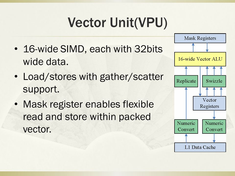 Vector Unit(VPU) 16-wide SIMD, each with 32bits wide data.
