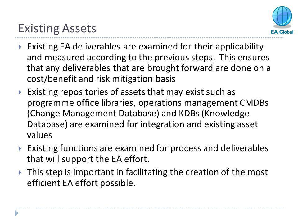 Existing Assets  Existing EA deliverables are examined for their applicability and measured according to the previous steps. This ensures that any de