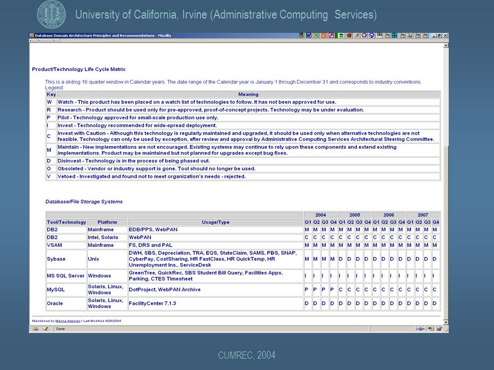 University of California, Irvine (Administrative Computing Services) CUMREC, 2004