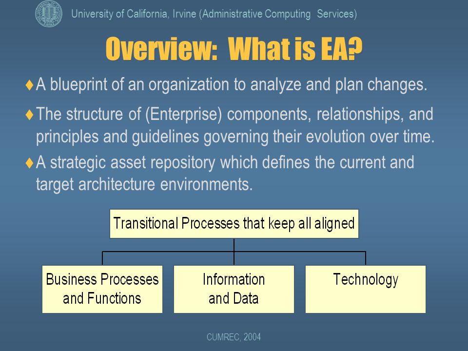 University of California, Irvine (Administrative Computing Services) CUMREC, 2004 What is EA Planning all about.