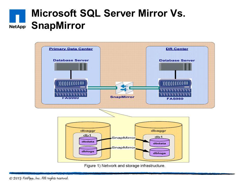 Microsoft SQL Server Mirror Vs. SnapMirror