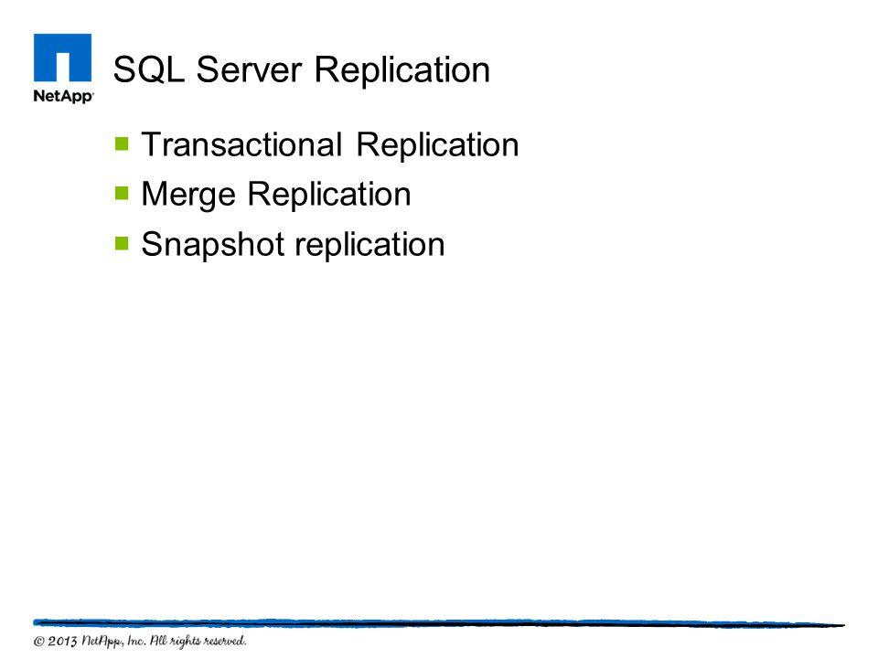 SQL Server Replication  Transactional Replication  Merge Replication  Snapshot replication