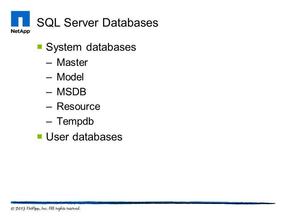 SQL Server Databases  System databases –Master –Model –MSDB –Resource –Tempdb  User databases
