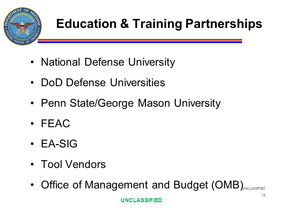 UNCLASSIFIED Education & Training Partnerships National Defense University DoD Defense Universities Penn State/George Mason University FEAC EA-SIG Too