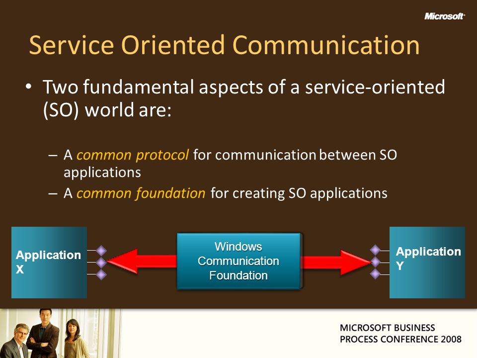 Service Oriented Communication Two fundamental aspects of a service-oriented (SO) world are: – A common protocol for communication between SO applicat