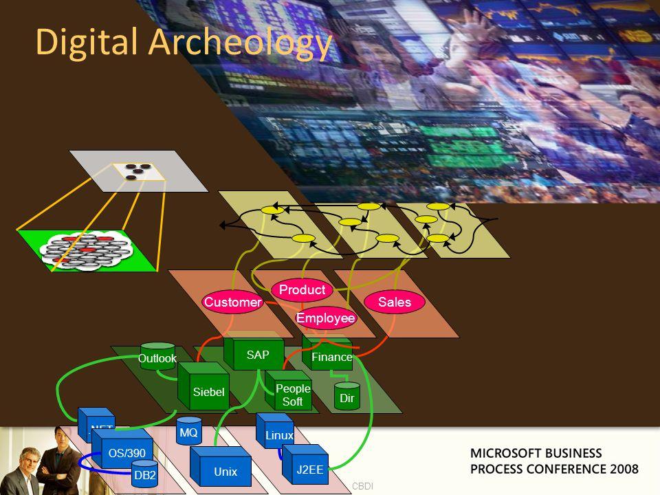 .NET Linux J2EE Unix OS/390 MQ DB2 Finance People Soft SAP Siebel Dir Outlook Customer Employee Product Sales Digital Archeology CBDI Passwd change ne