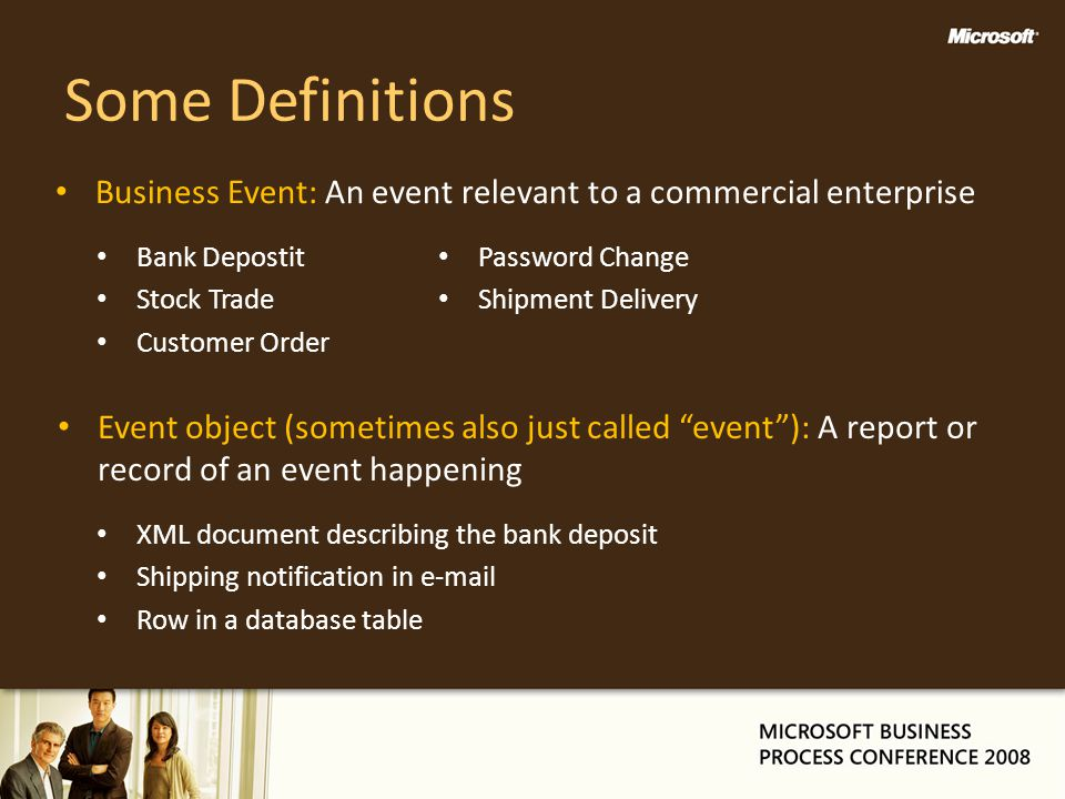 Types of Event Processing Simple Event Processing Event Stream Processing Complex Event Processing