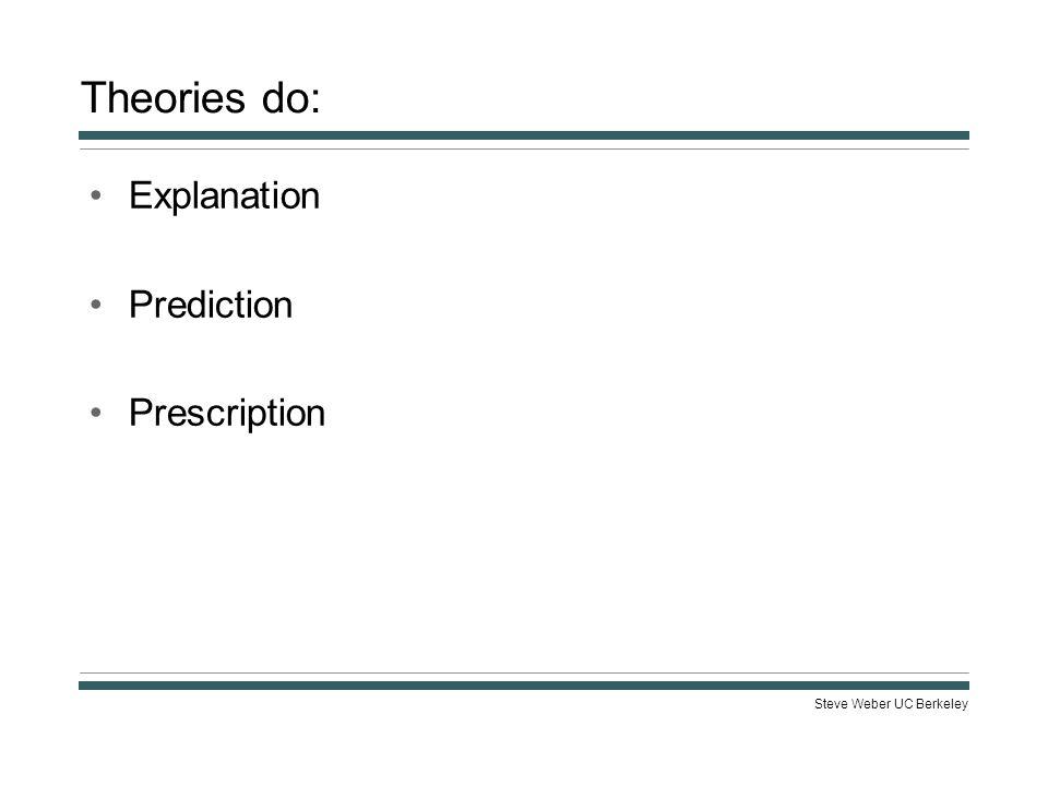 Steve Weber UC Berkeley Theories do: Explanation Prediction Prescription